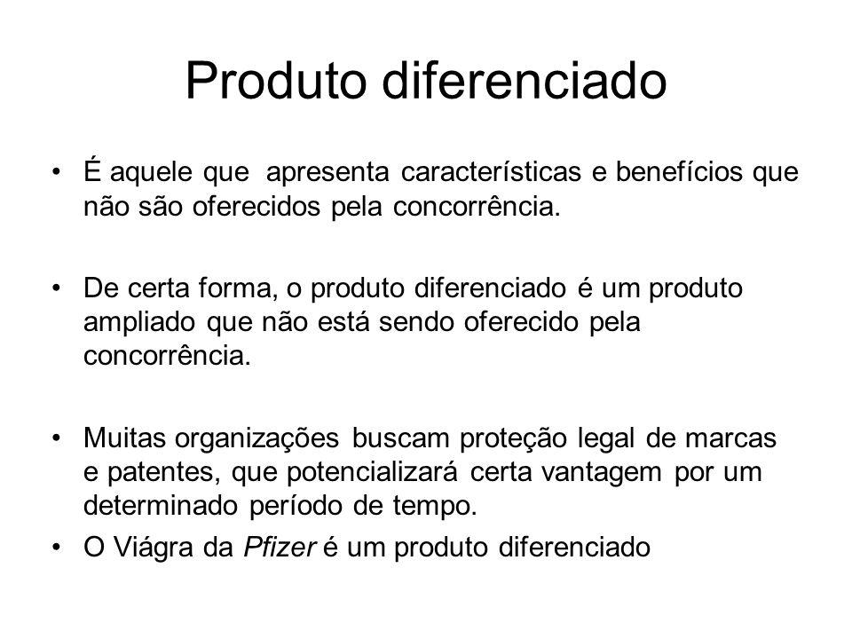 Produto diferenciado É aquele que apresenta características e benefícios que não são oferecidos pela concorrência.