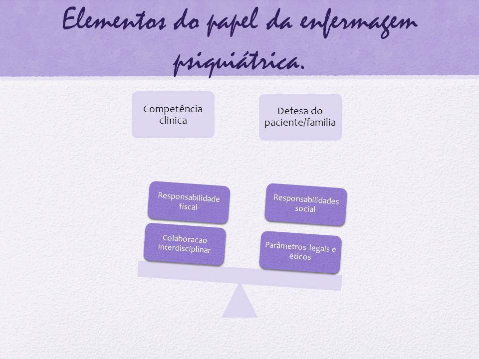 Elementos do papel da enfermagem psiquiátrica.