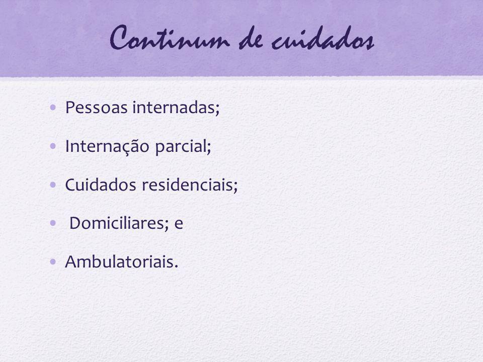 Continum de cuidados Pessoas internadas; Internação parcial;