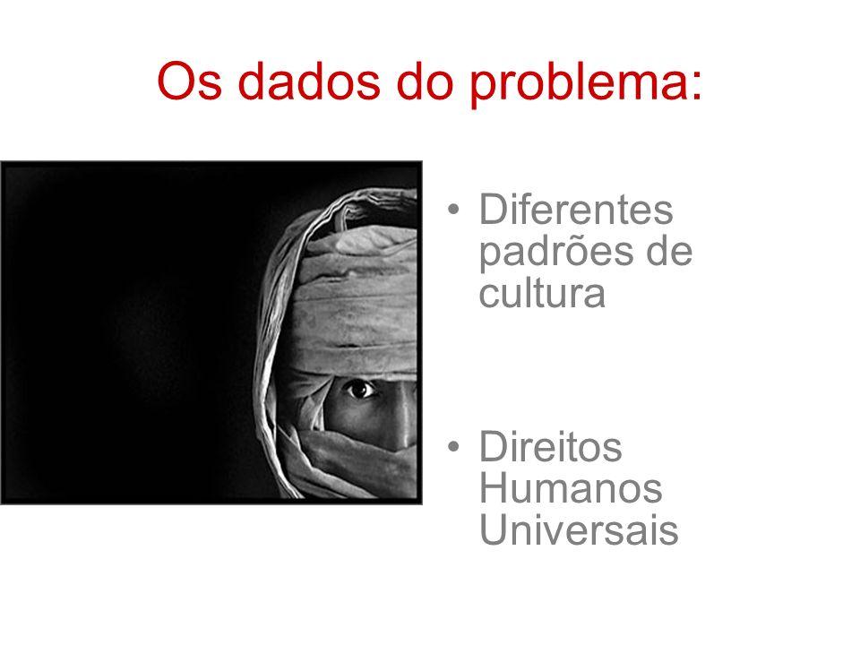 Os dados do problema: Diferentes padrões de cultura