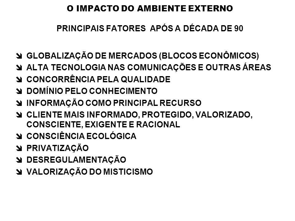 O IMPACTO DO AMBIENTE EXTERNO PRINCIPAIS FATORES APÓS A DÉCADA DE 90