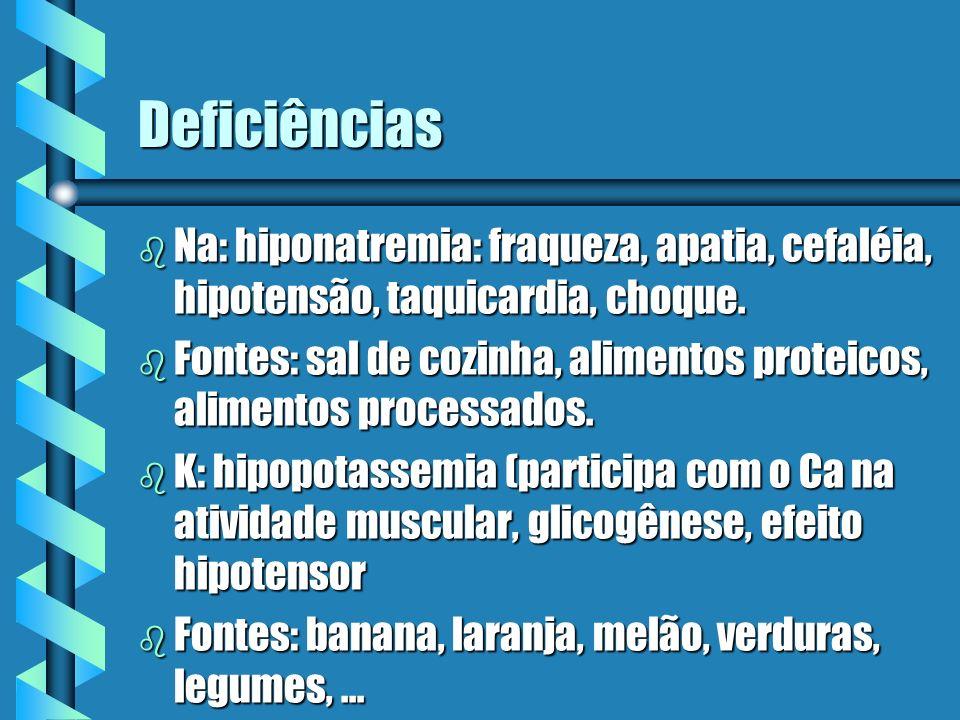 Deficiências Na: hiponatremia: fraqueza, apatia, cefaléia, hipotensão, taquicardia, choque.