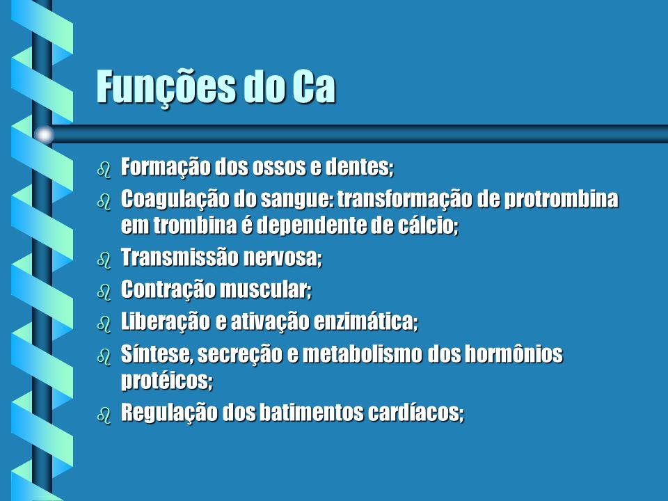 Funções do Ca Formação dos ossos e dentes;