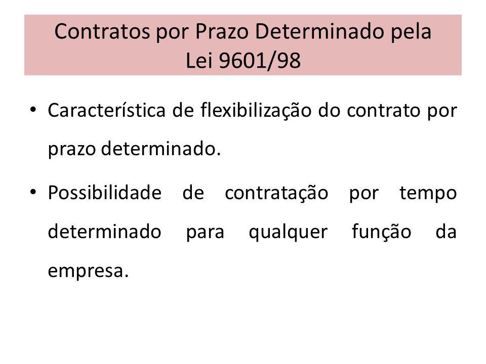 Contratos por Prazo Determinado pela Lei 9601/98