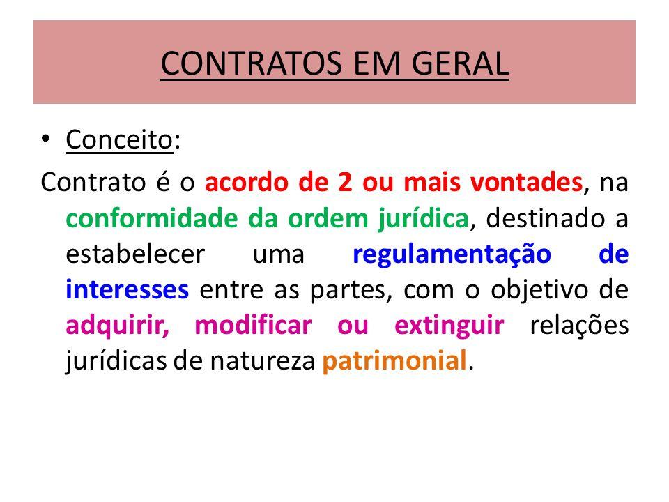 CONTRATOS EM GERAL Conceito:
