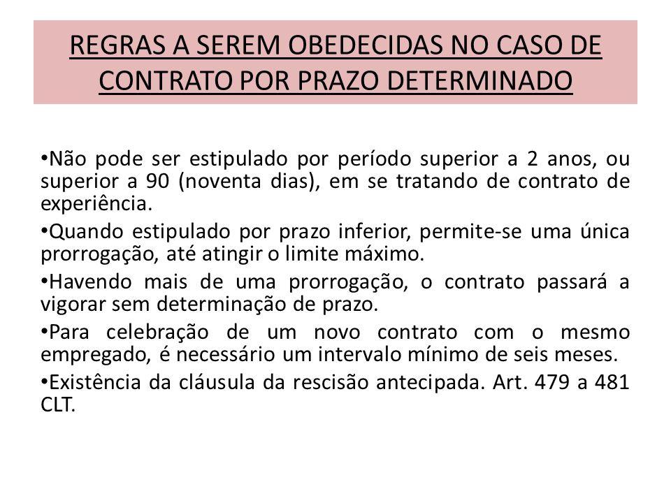 REGRAS A SEREM OBEDECIDAS NO CASO DE CONTRATO POR PRAZO DETERMINADO
