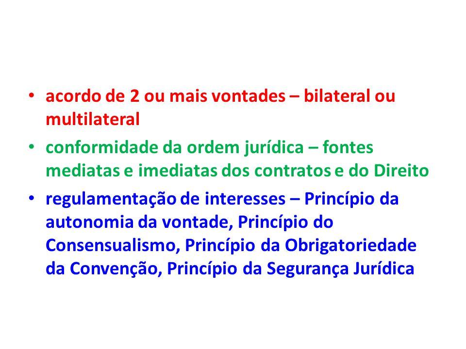 acordo de 2 ou mais vontades – bilateral ou multilateral