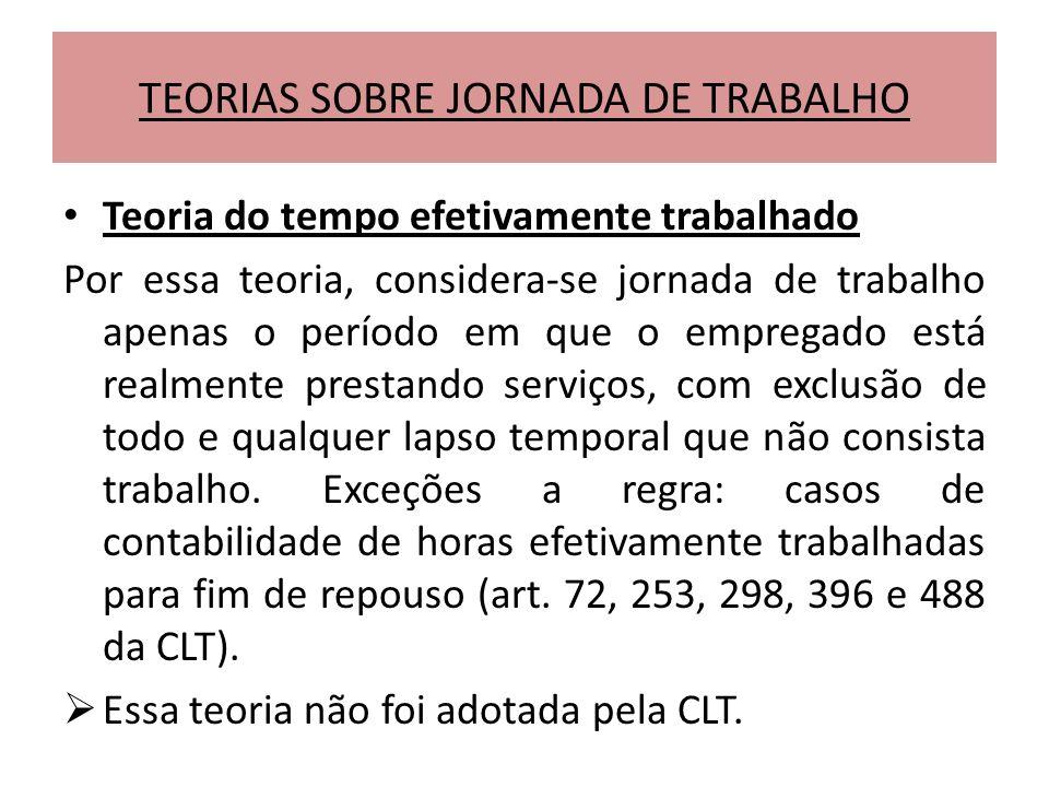 TEORIAS SOBRE JORNADA DE TRABALHO