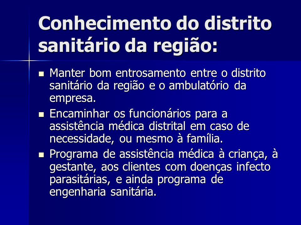 Conhecimento do distrito sanitário da região: