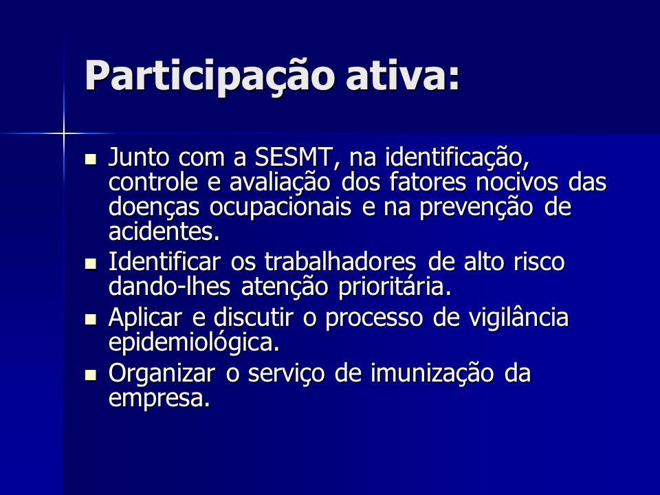 Participação ativa: