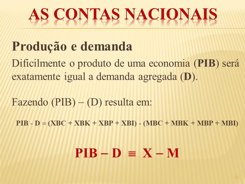 PIB - D  (XBC + XBK + XBP + XBI) - (MBC + MBK + MBP + MBI)