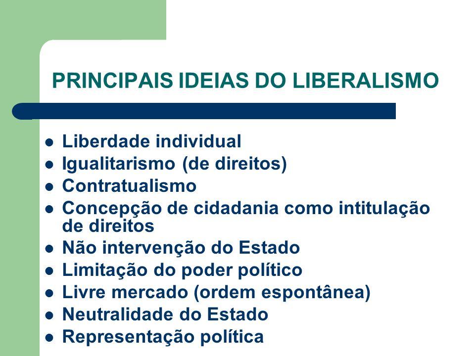 PRINCIPAIS IDEIAS DO LIBERALISMO