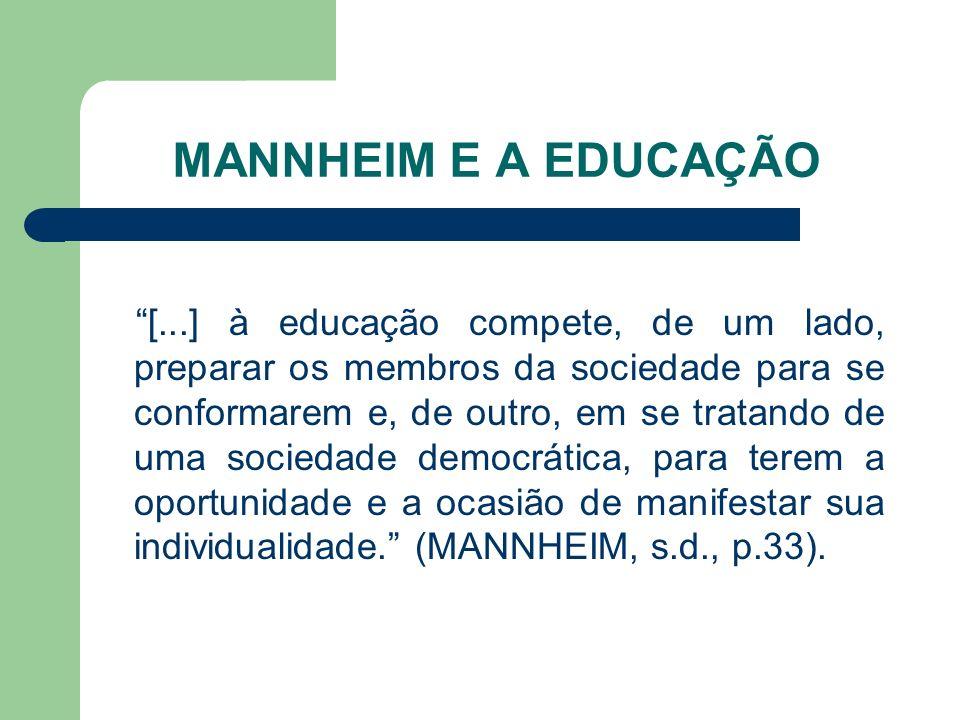 MANNHEIM E A EDUCAÇÃO