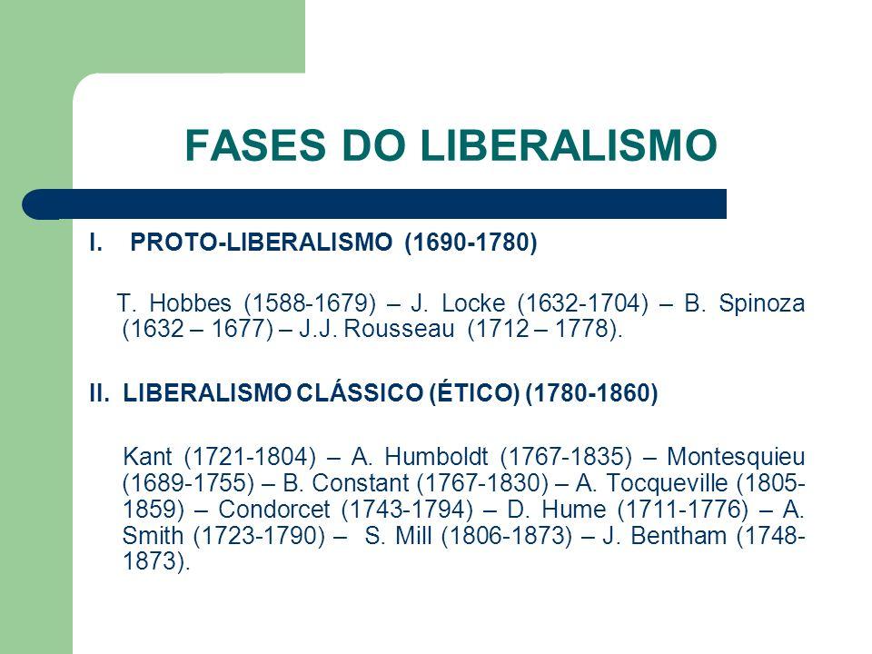 FASES DO LIBERALISMO I. PROTO-LIBERALISMO (1690-1780)