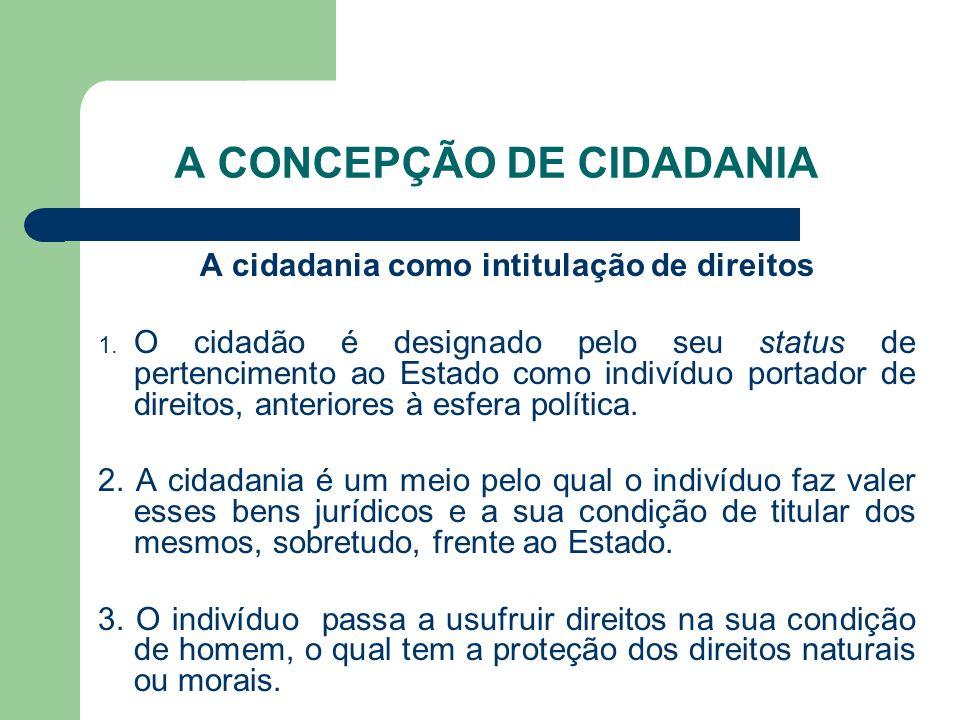 A CONCEPÇÃO DE CIDADANIA