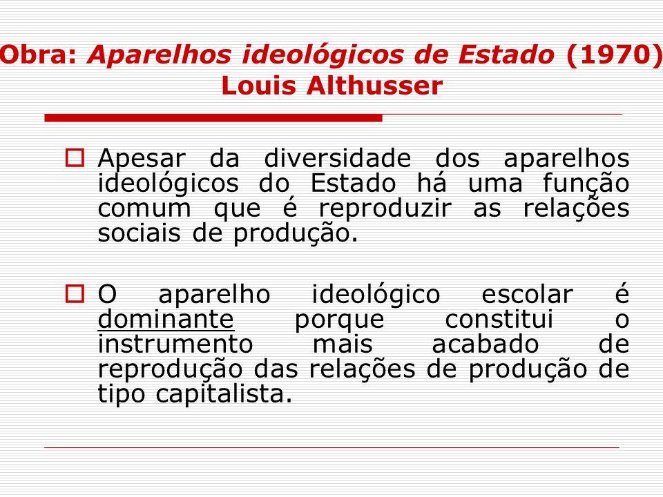 Obra: Aparelhos ideológicos de Estado (1970) Louis Althusser