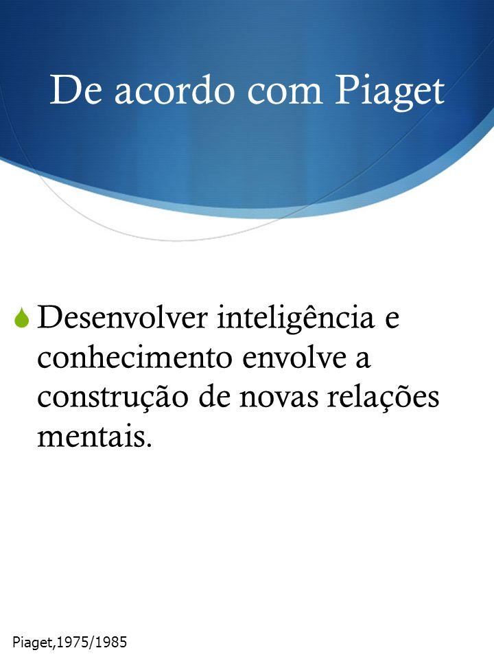 De acordo com Piaget Desenvolver inteligência e conhecimento envolve a construção de novas relações mentais.