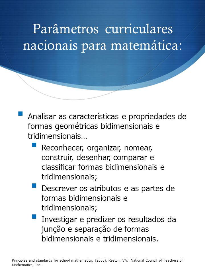 Parâmetros curriculares nacionais para matemática: