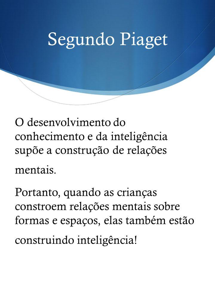 Segundo Piaget O desenvolvimento do conhecimento e da inteligência supõe a construção de relações mentais.
