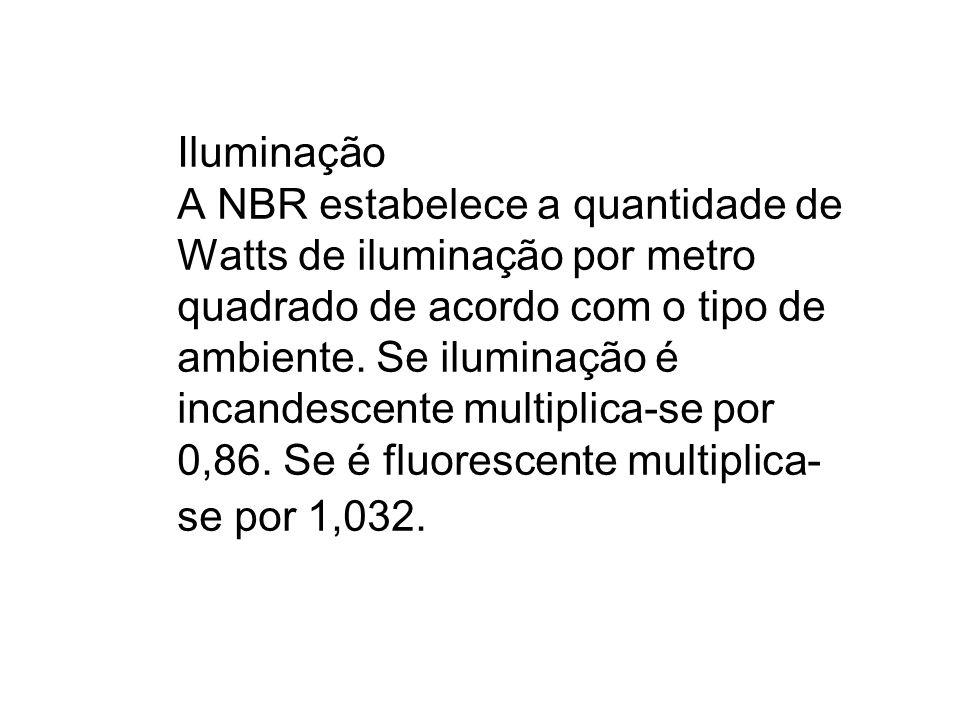 Iluminação A NBR estabelece a quantidade de Watts de iluminação por metro quadrado de acordo com o tipo de ambiente.