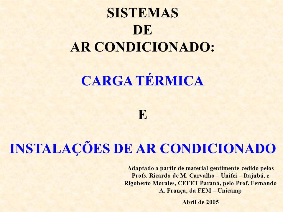 SISTEMAS DE AR CONDICIONADO: CARGA TÉRMICA E INSTALAÇÕES DE AR CONDICIONADO