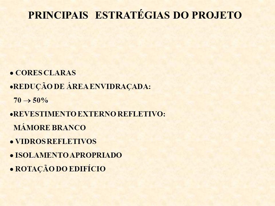 PRINCIPAIS ESTRATÉGIAS DO PROJETO