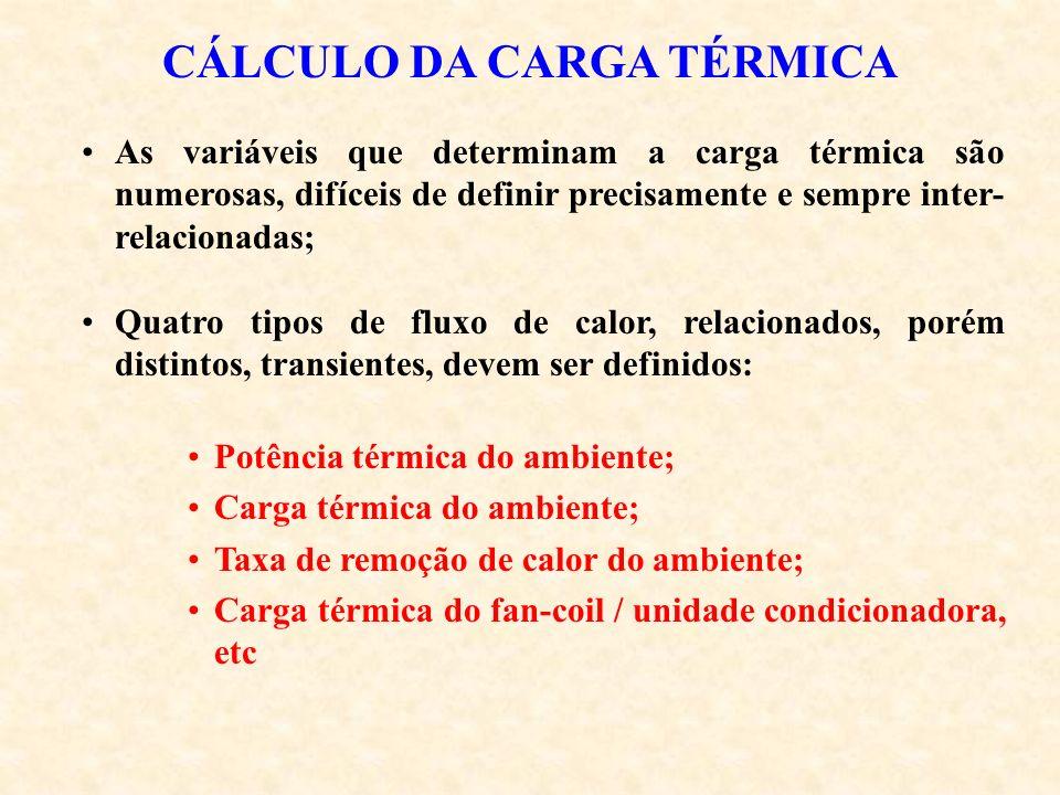 CÁLCULO DA CARGA TÉRMICA