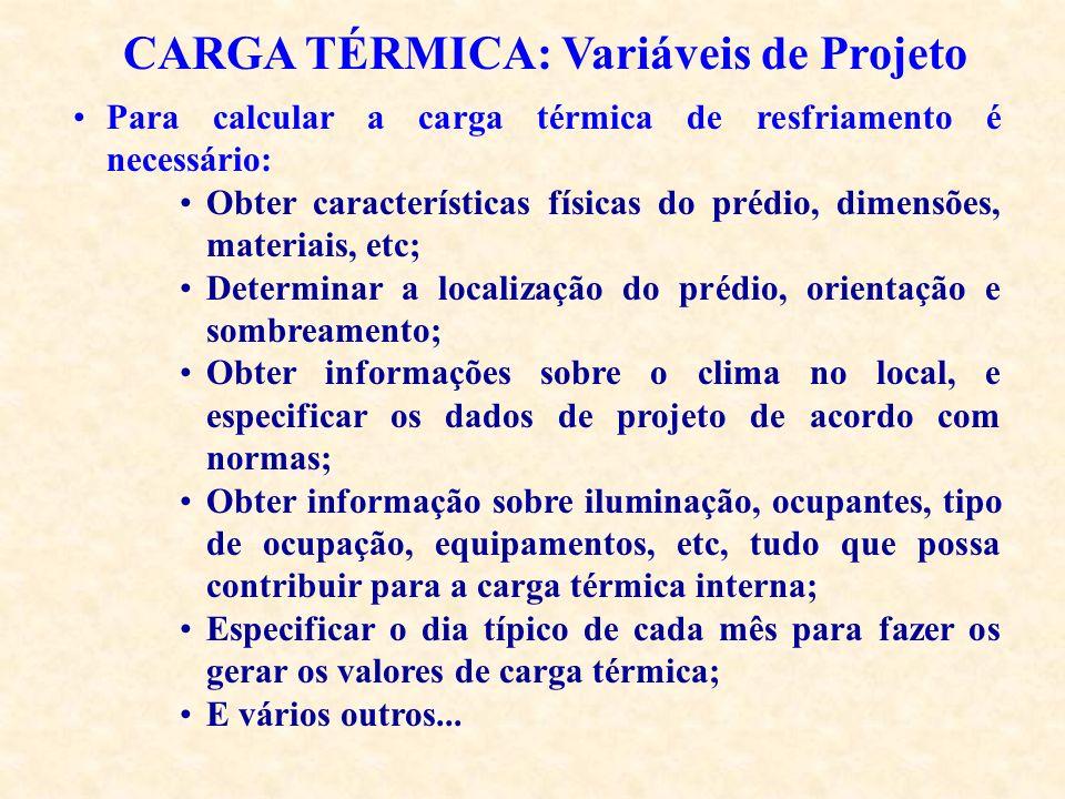 CARGA TÉRMICA: Variáveis de Projeto