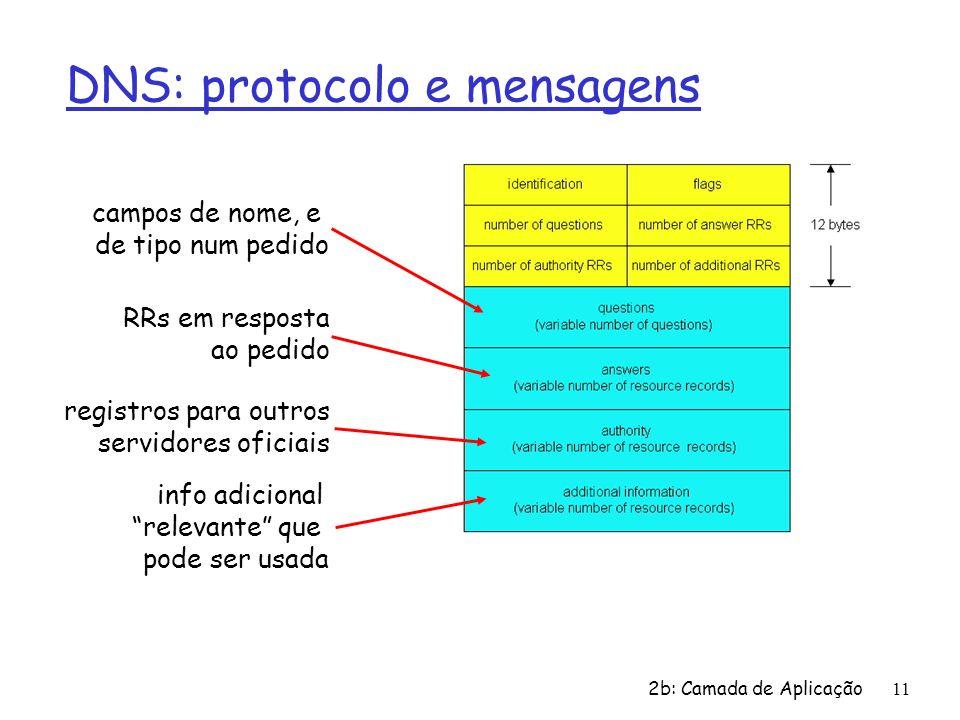 DNS: protocolo e mensagens