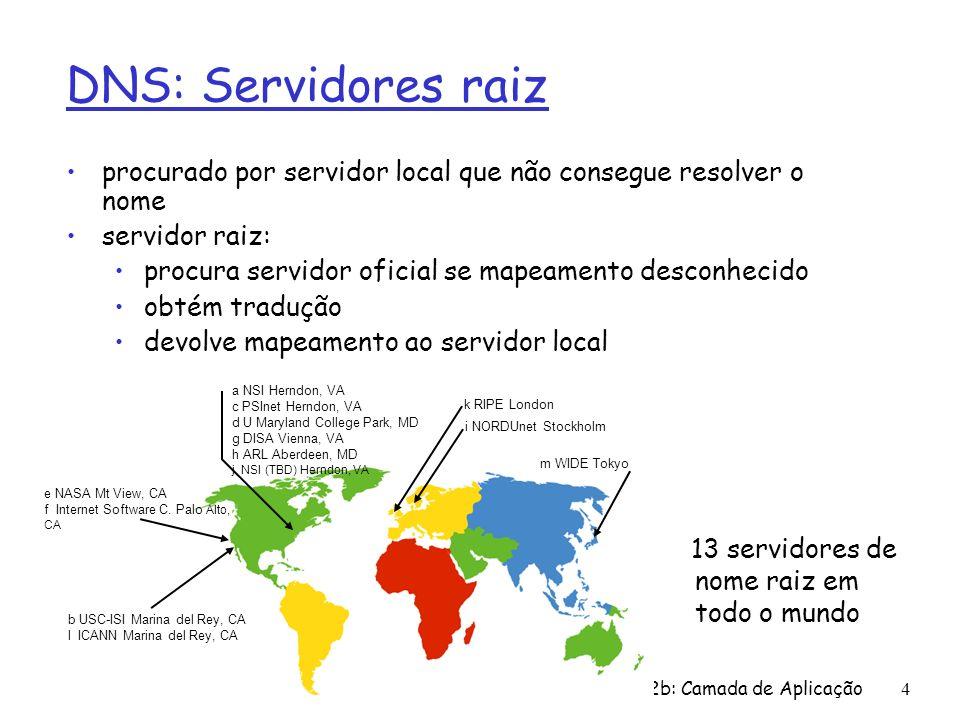 DNS: Servidores raiz procurado por servidor local que não consegue resolver o nome. servidor raiz: