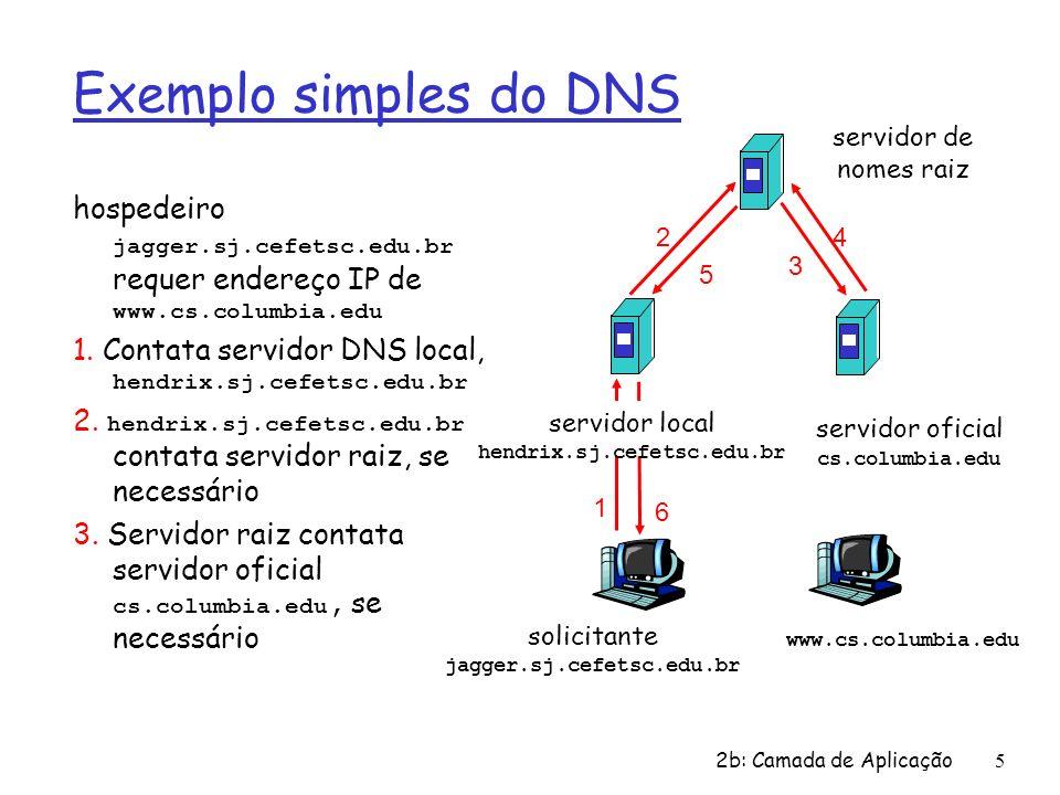 Exemplo simples do DNS servidor de nomes raiz. hospedeiro jagger.sj.cefetsc.edu.br requer endereço IP de www.cs.columbia.edu.
