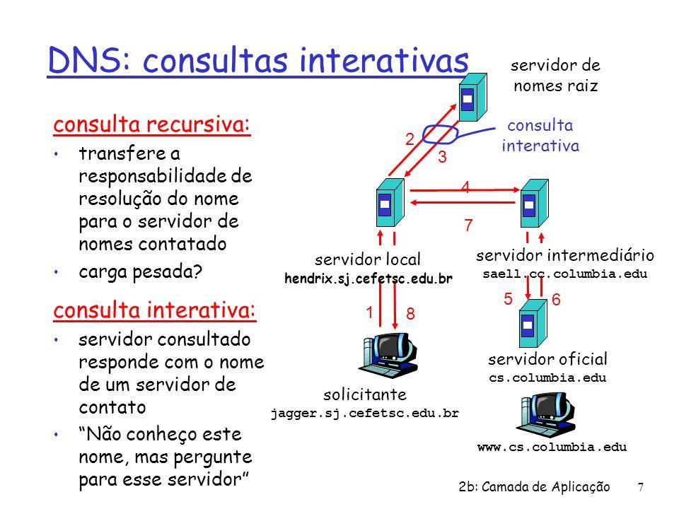 DNS: consultas interativas
