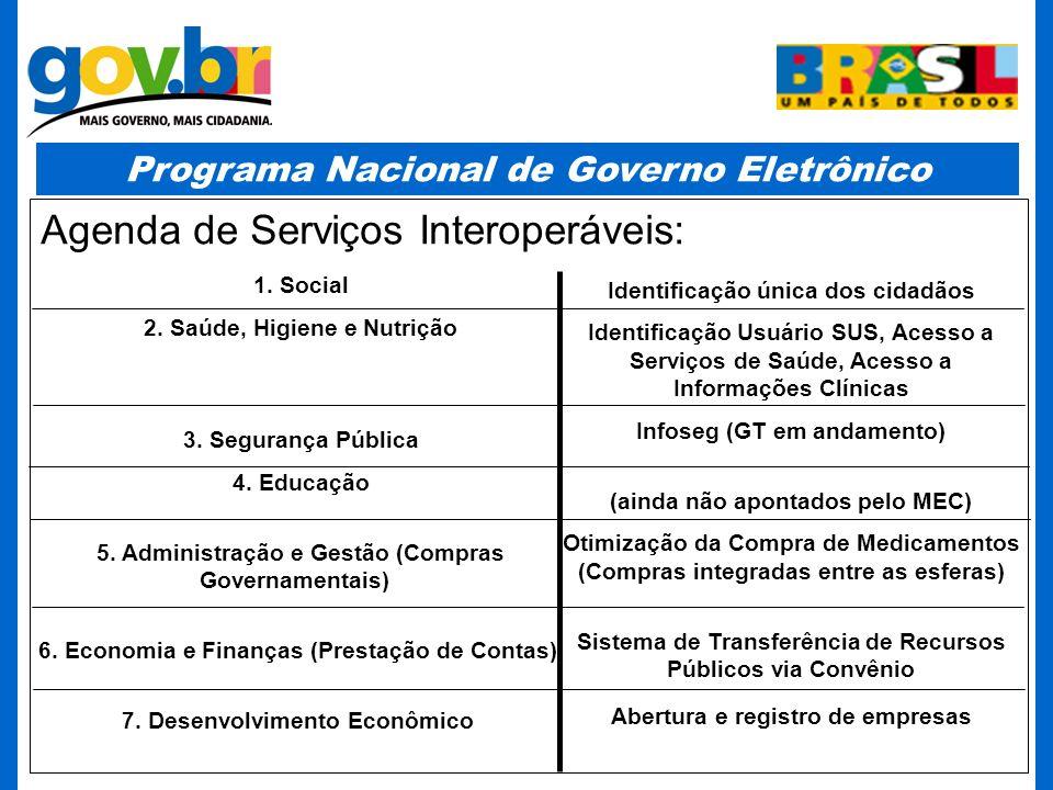 Agenda de Serviços Interoperáveis: