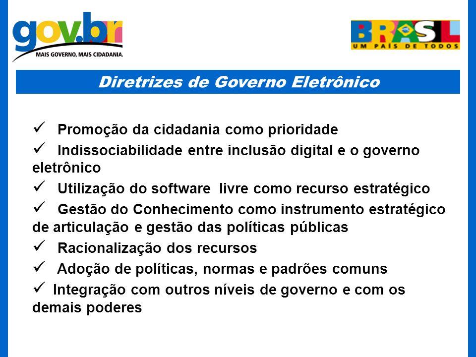 Diretrizes de Governo Eletrônico