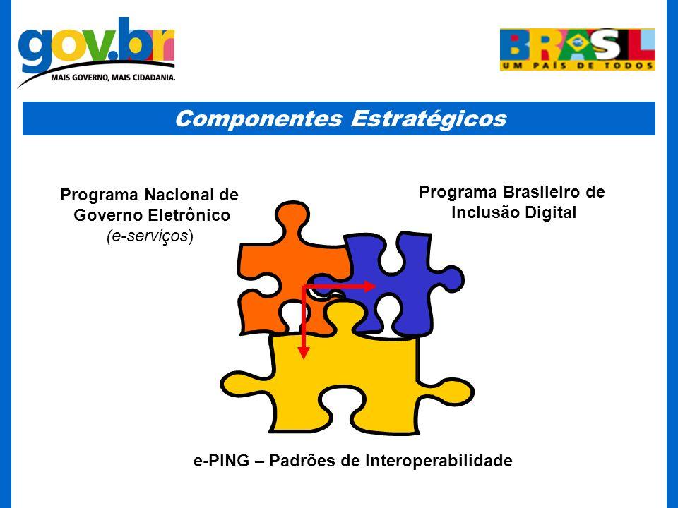 Programa Brasileiro de e-PING – Padrões de Interoperabilidade