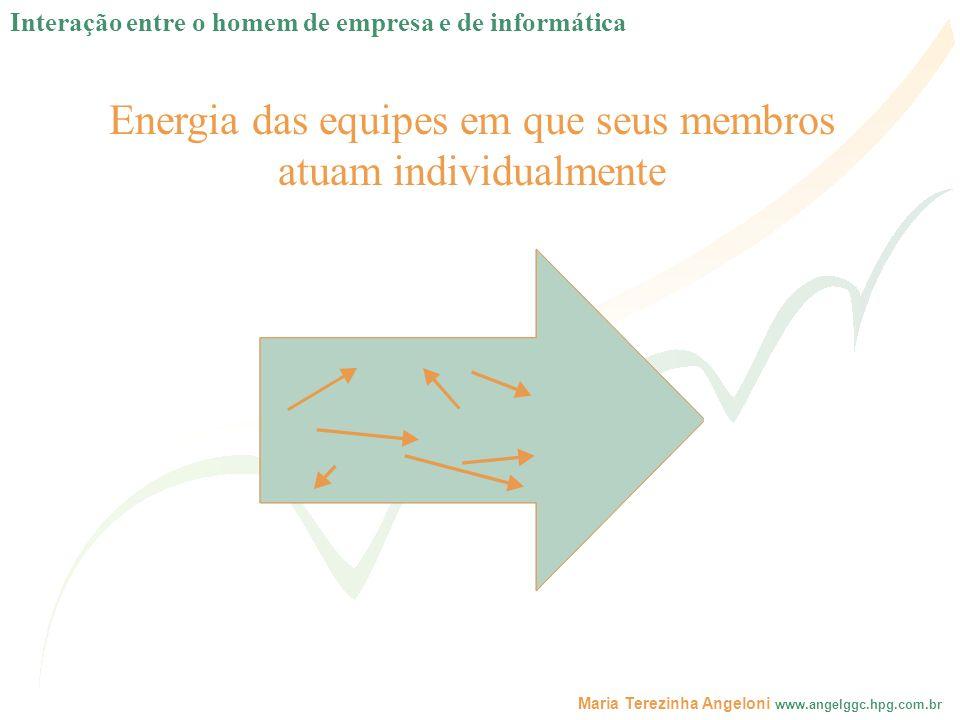 Energia das equipes em que seus membros atuam individualmente