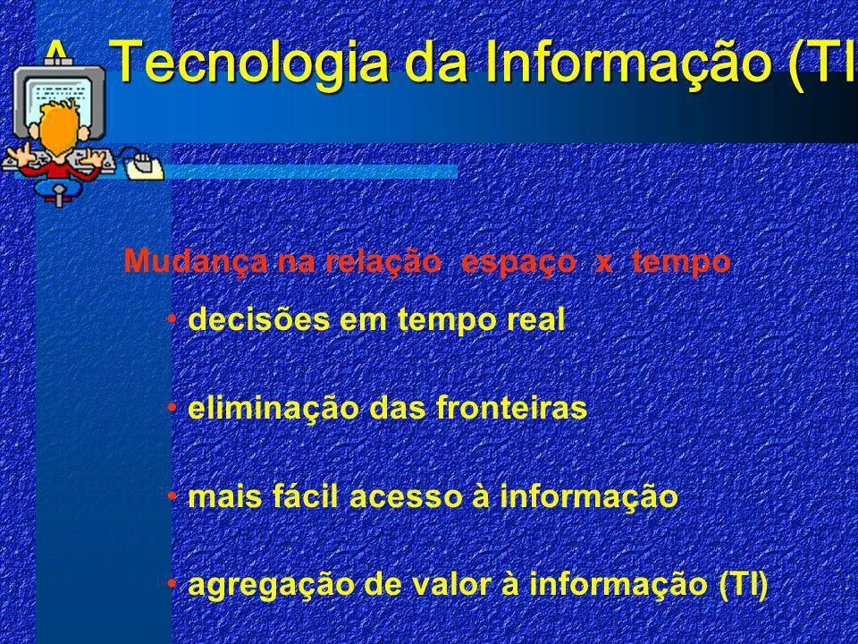 A Tecnologia da Informação (TI)