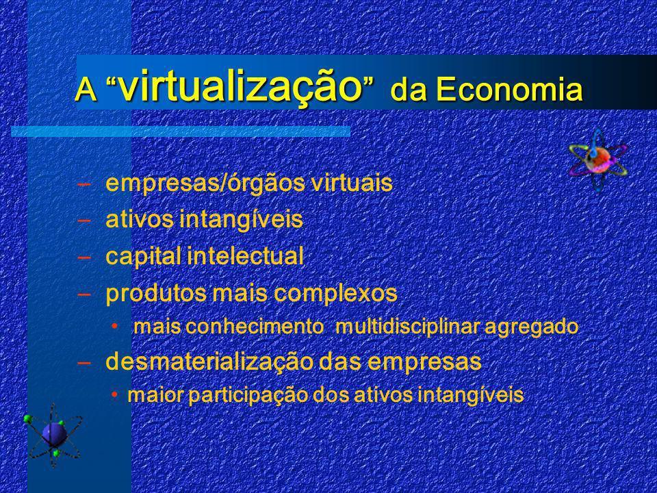A virtualização da Economia
