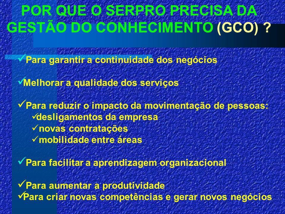 POR QUE O SERPRO PRECISA DA GESTÃO DO CONHECIMENTO (GCO)