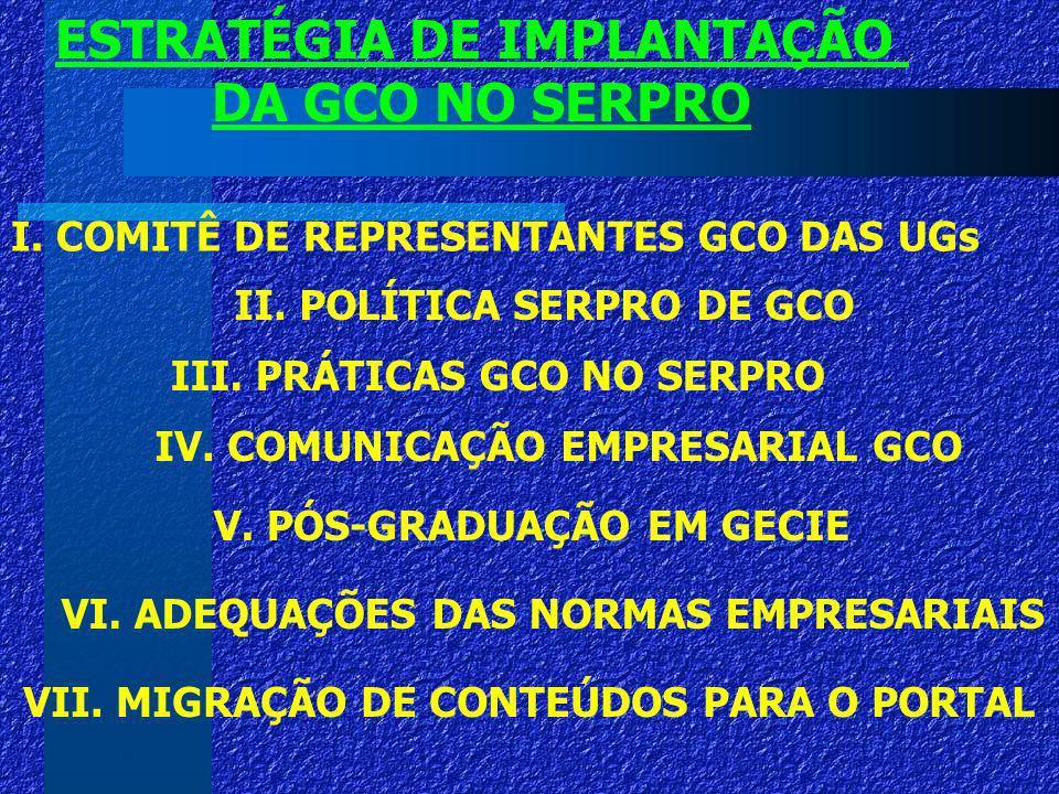 ESTRATÉGIA DE IMPLANTAÇÃO DA GCO NO SERPRO