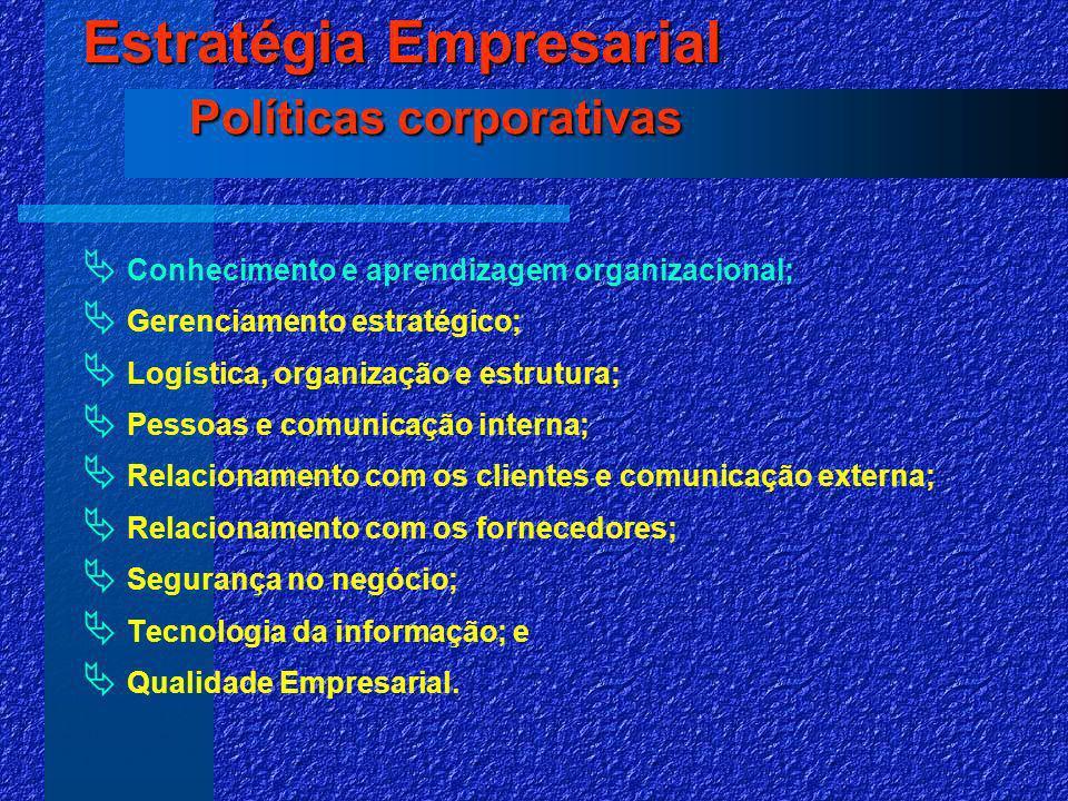Estratégia Empresarial Políticas corporativas