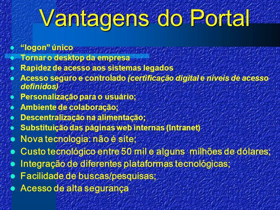 Vantagens do Portal Nova tecnologia: não é site;