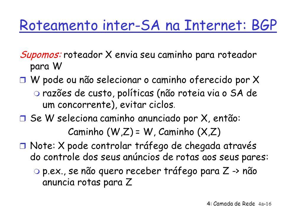 Roteamento inter-SA na Internet: BGP
