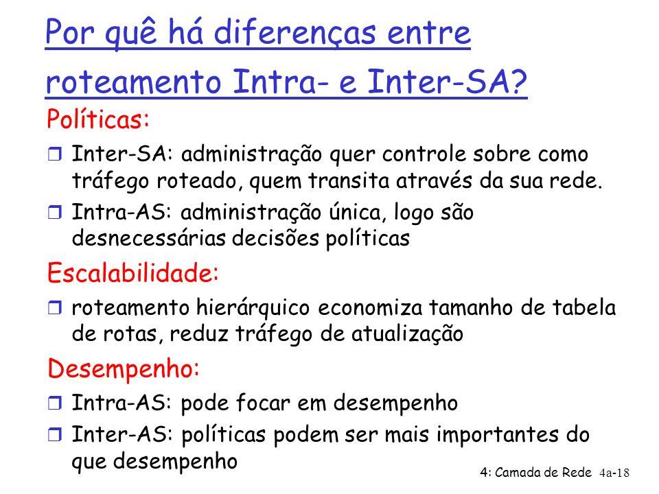 Por quê há diferenças entre roteamento Intra- e Inter-SA