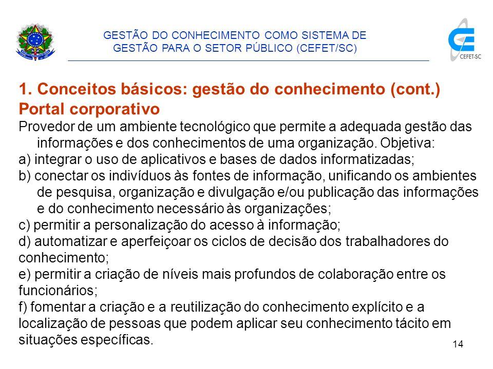 Conceitos básicos: gestão do conhecimento (cont.) Portal corporativo