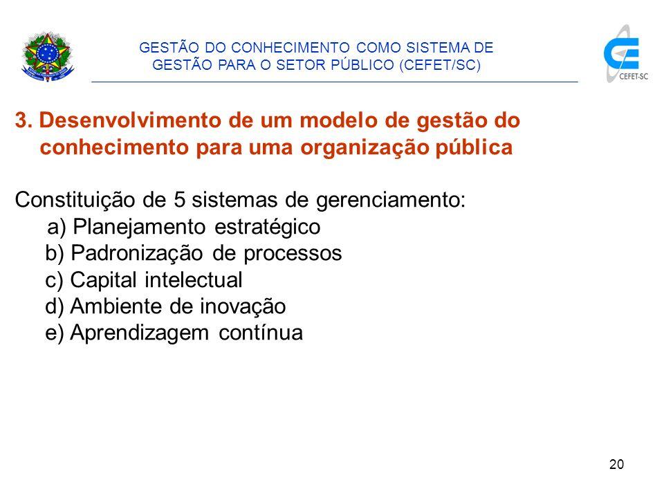 Constituição de 5 sistemas de gerenciamento: