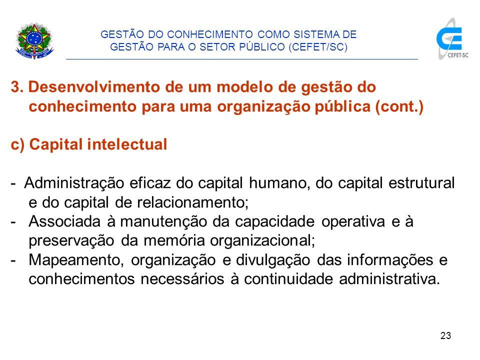 c) Capital intelectual