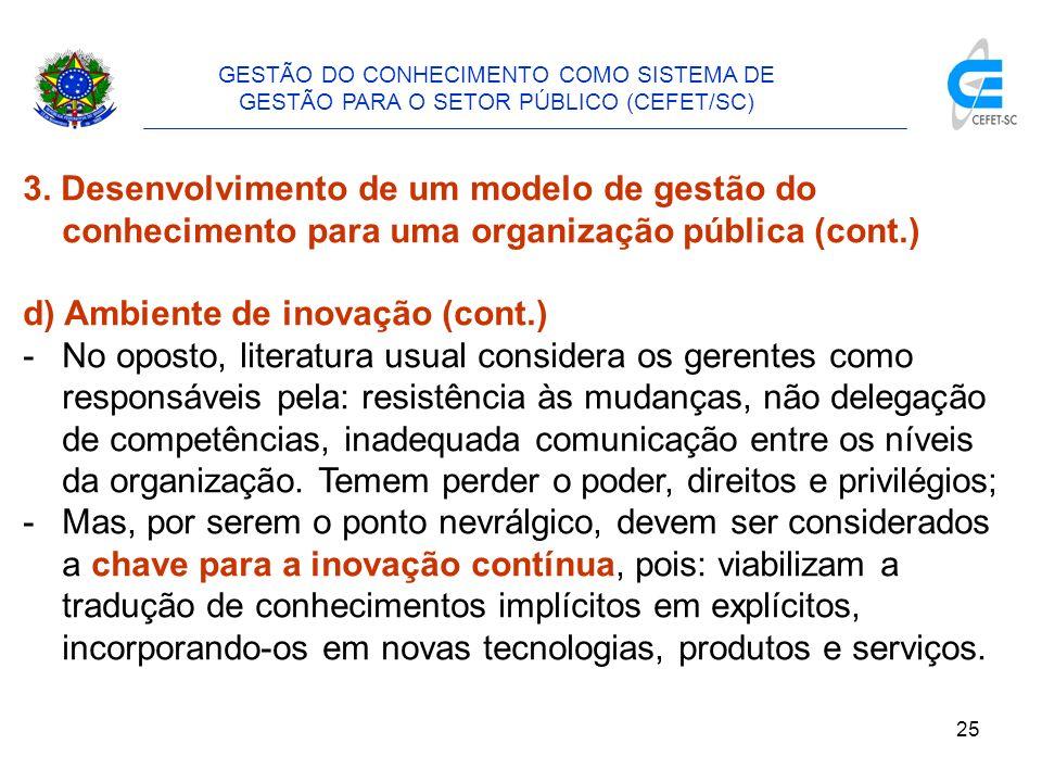 d) Ambiente de inovação (cont.)