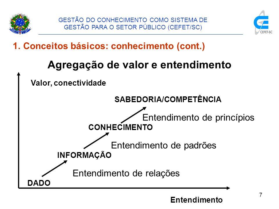 Agregação de valor e entendimento