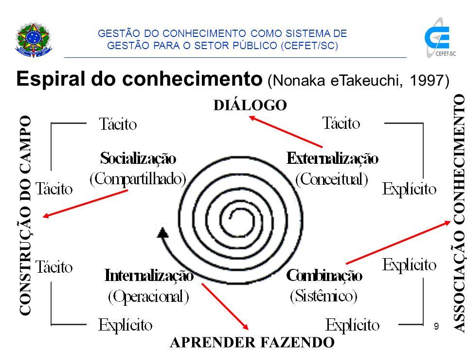 ASSOCIAÇÃO CONHECIMENTO